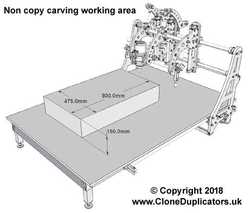 Clone 4D copy carver